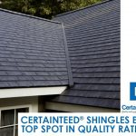 CertainTeed® Shingles Earn Top Spot in Quality Ratings